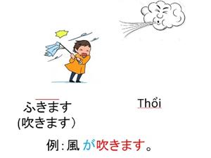 Từ vựng tiếng Nhật bài 47 giáo trình Minna no Nihongo